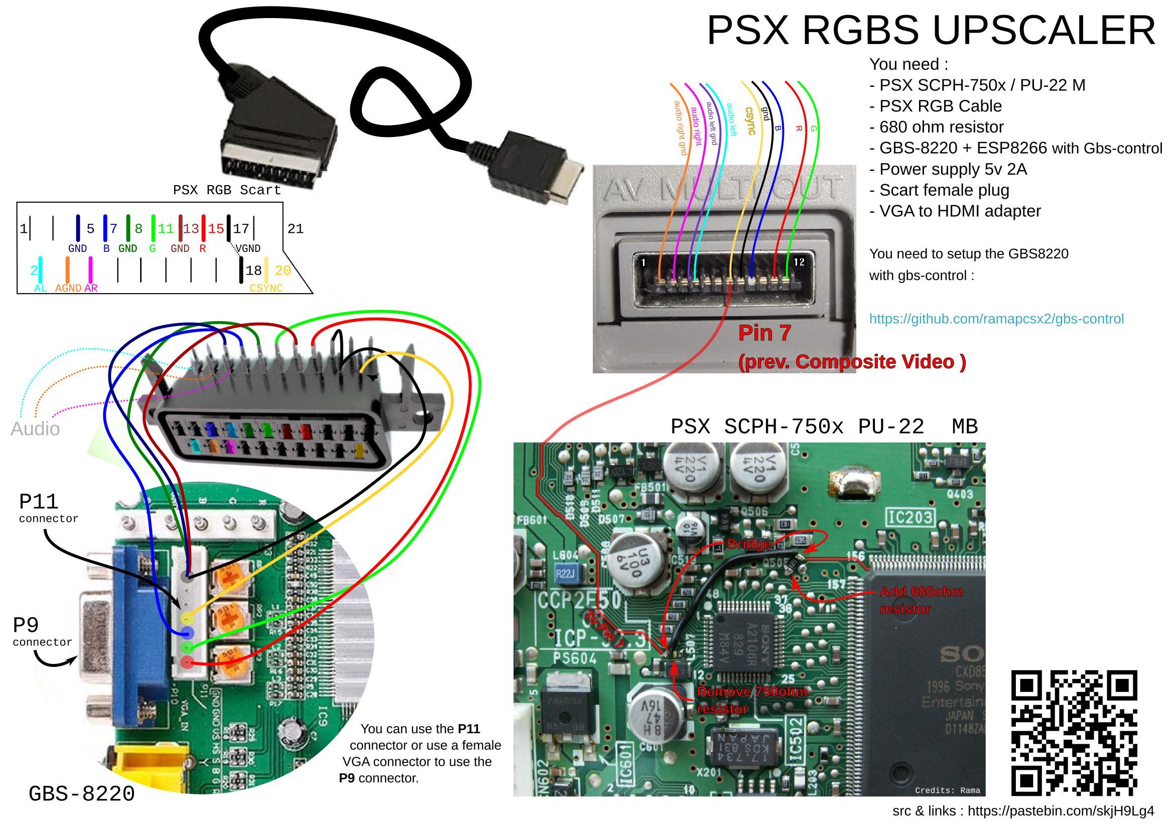 GBS8220+ESP8266:schéma de montage