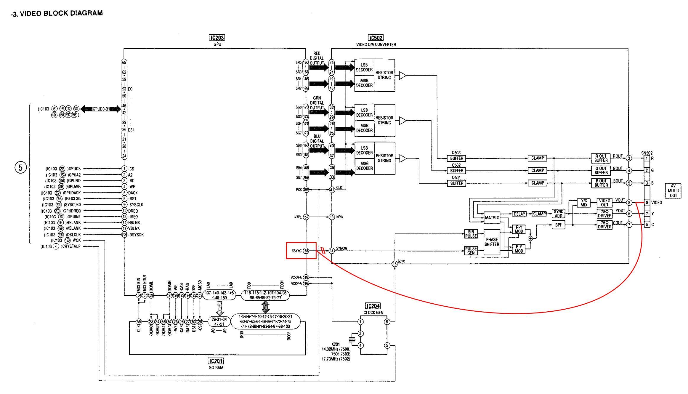 diagramme de la PU-22